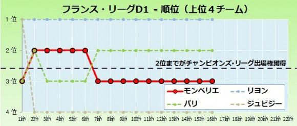 rank_20140227