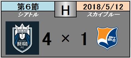 2018_05_12_tj